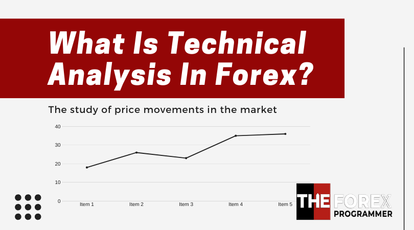 TheForexprogrammer - What is technical analysis meaning