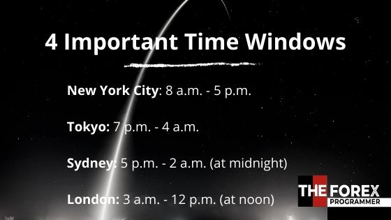 Best forex trading hours - important time windows