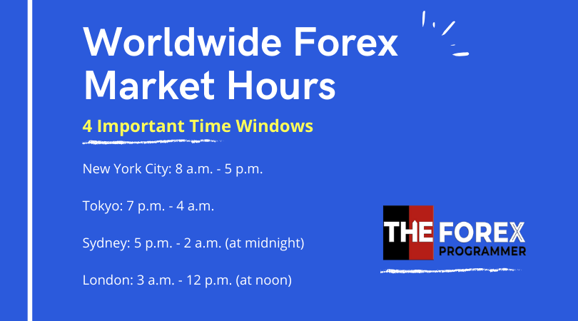 What Are The Best Forex Trading Hours?