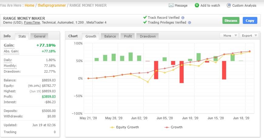 Range Money Maker demo account proof